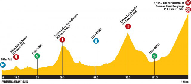 2011 tour de france map. They see this: