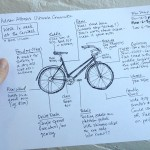 Operation Commuter Bike - A Plan Emerges